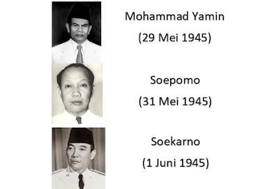 anggota BPUPKI yang mengusulkan rumusan dasar negara