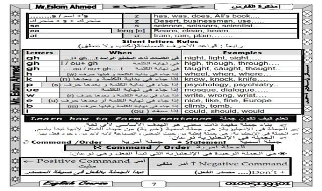 كورس قواعد اللغة الانجليزية للمرحلة الثانوية من مذكرة الفارس مذكرة تاسيس فى الجرامر للمرحلة الثانوية