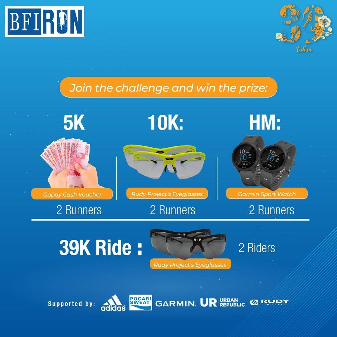 Hadiah � BFI Run & Ride Challenge • 2021