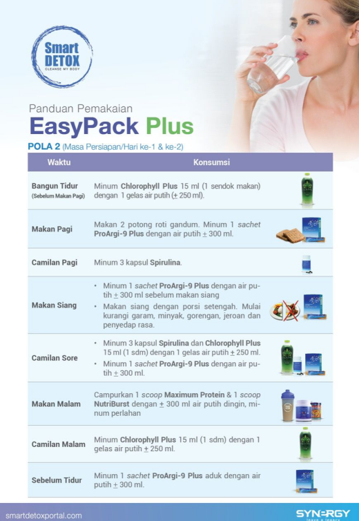 Panduan Program Smart Detox Easy Pack