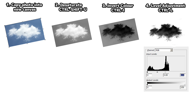 Creating Photoshop Cloud Brush From Photo