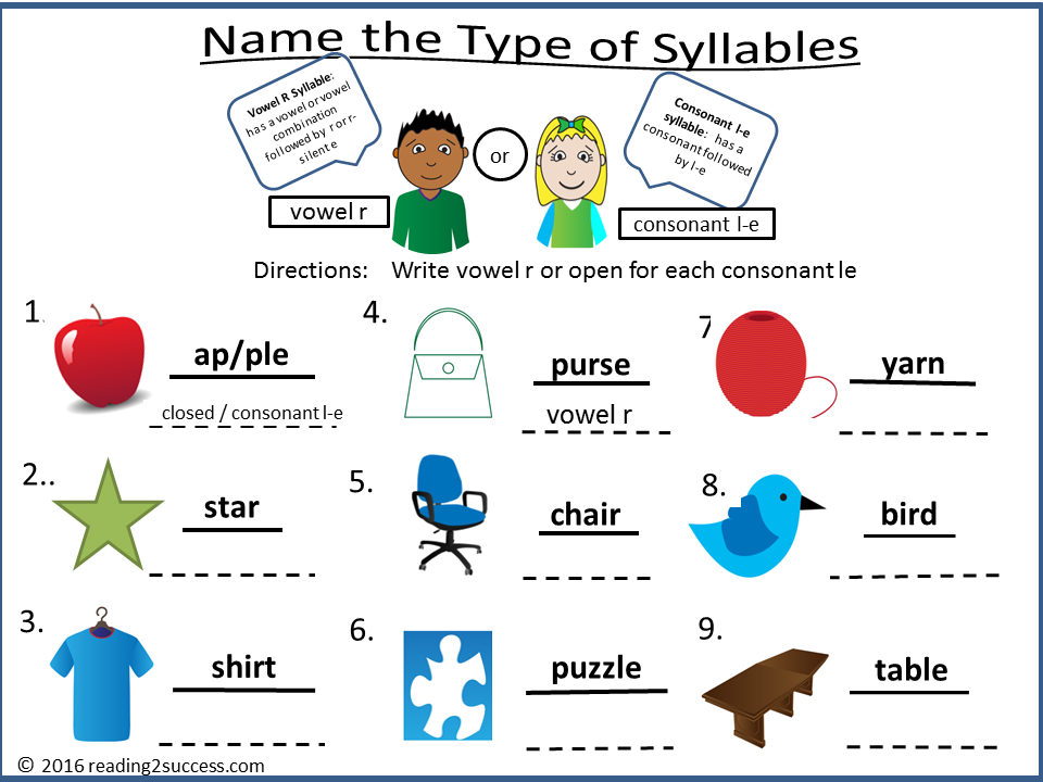Printable worksheets six syllable types worksheets for Single syllable middle names