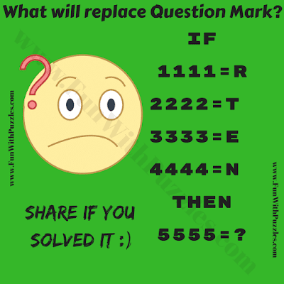 It is Mind puzzle in picture in which your challenge is find the logical connection in the given equations and then solve the last equation