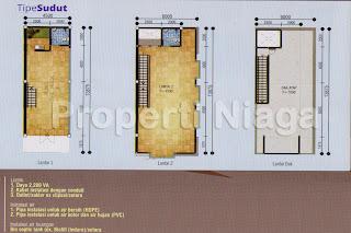 Ruko-Sentul-Tower-Apartemen-(STA)-Tipe-Sudut-Sentul