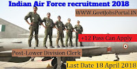 Indian Air Force Recruitment 2018 – 145 Multi Tasking Staff, Lower Division Clerk