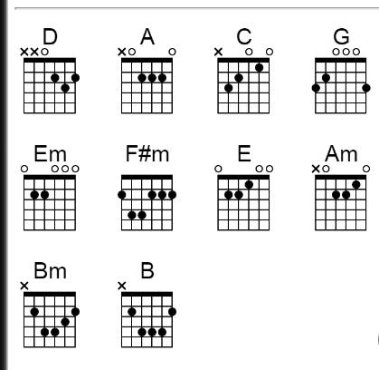 Chord dan lirik lagu virgoun bukti kunci dasar musikku alonxgitar stopboris Images