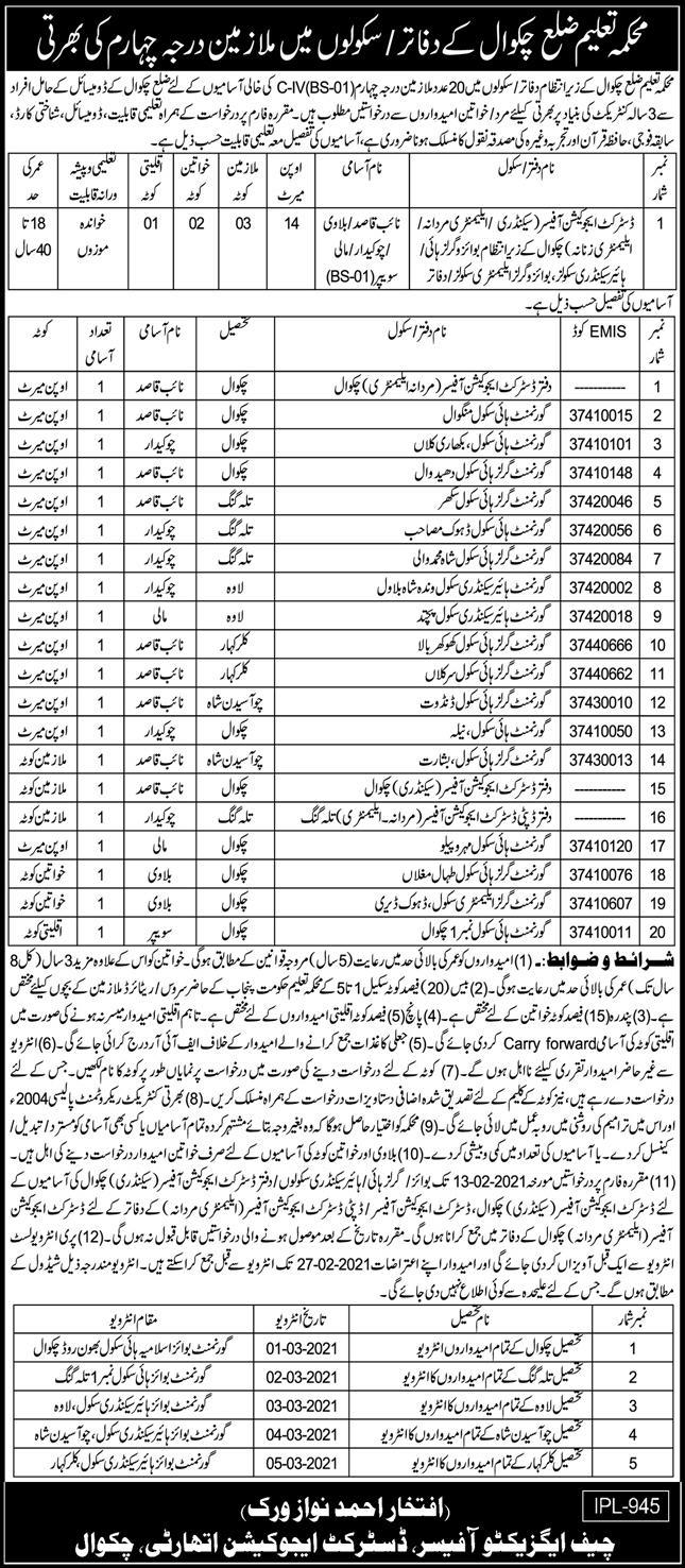 Latest Jobs in Punjab Education Department - Punjab Education Department Jobs - Education Vacancies - Government Jobs in Education Department - Job in Education Department
