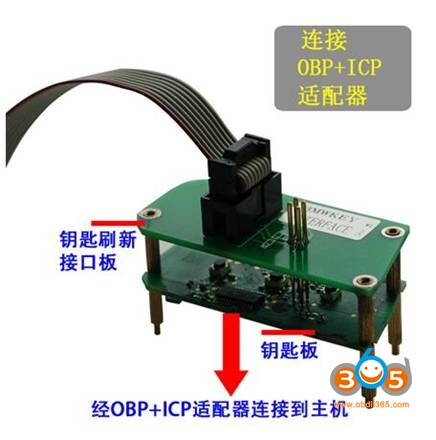 Yanhua-ACDP-rinnovano-remote