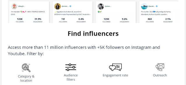 how to find real social media influencers promote startup business