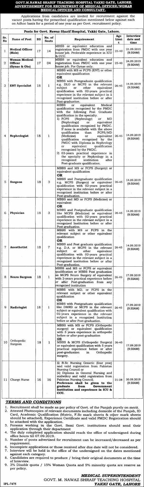 Jobs in Govt Muhammad Nawaz Sharif Hospital 21 August 2019