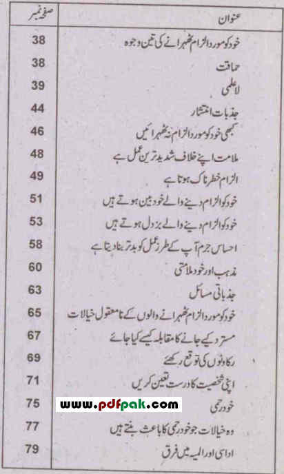 Contents of Pareshan Hona Choriye Pdf Urdu Book