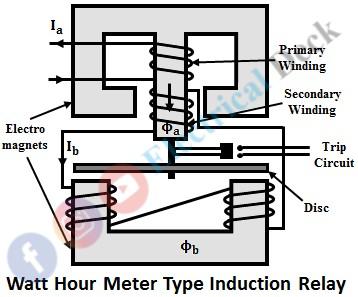 Watt Hour Meter Type Induction Relay