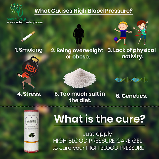 """Nearly half of American adults have high blood pressure. Many don't even know they have it. Try """"HBP Care Gel"""" by Vidza RiseHigh-Vedistan for easy high blood pressure management. Order now"""
