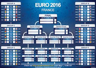 Gambar atau Foto Poster Statik Euro 2016