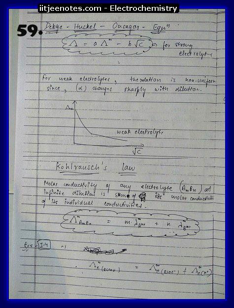 Electrochemistry chemistry14