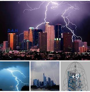 نظام الحماية من الصواعق الكهربائية