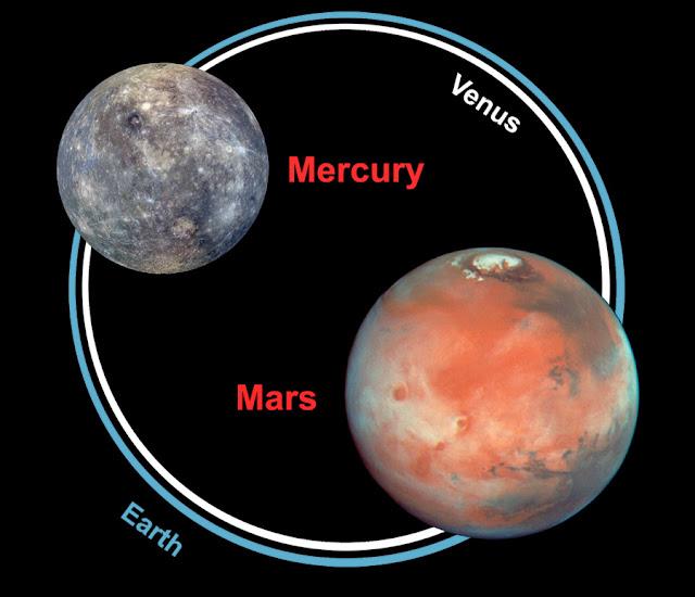 mars compared to mercury - 640×550