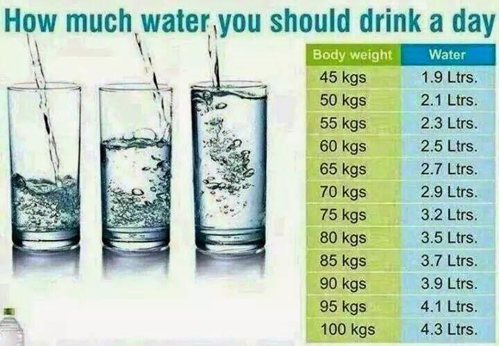 Minum air rebusan jahe, cara mudah turunkan berat badan