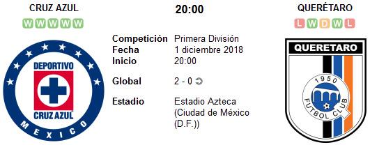 Cruz Azul vs Querétaro en VIVO