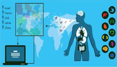 Breathalyzer, Teknologi Pendeteksi Penyakit Melalui Napas