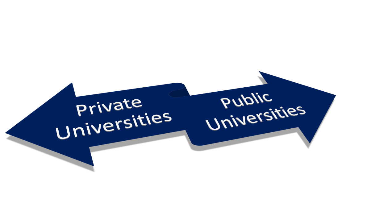 difference between state university and private university
