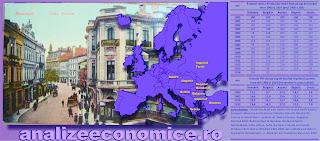 România Mare  era mult în urma Vechiului Regat în privința PIB-ului pe cap de locuitor