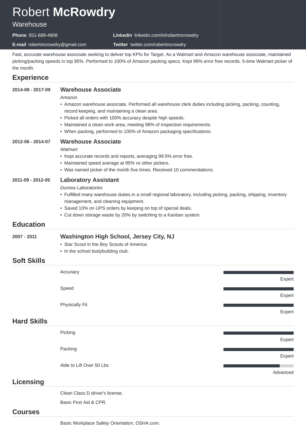 warehouse resume template free 2019 warehouse manager resume templates 2020 warehouse clerk resume templates warehouse worker resume templates warehouse resume examples templates