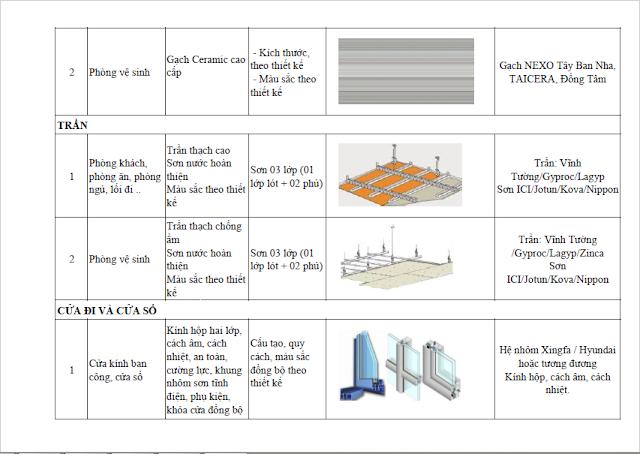 Danh mục Nội thất bàn giao chung cư DLC Complex