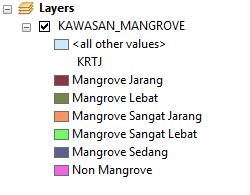 Data Shapefile Kawasan Mangrove (Hutan bakau) Indonesia Terbaru