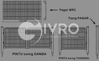 Pabrik Pagar BRC Swing Ganda