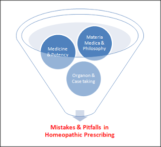 mistakes, homeopathic, prescribing