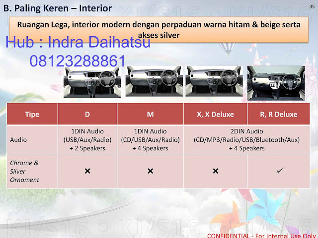 http://harga-daihatsu.blogspot.co.id/