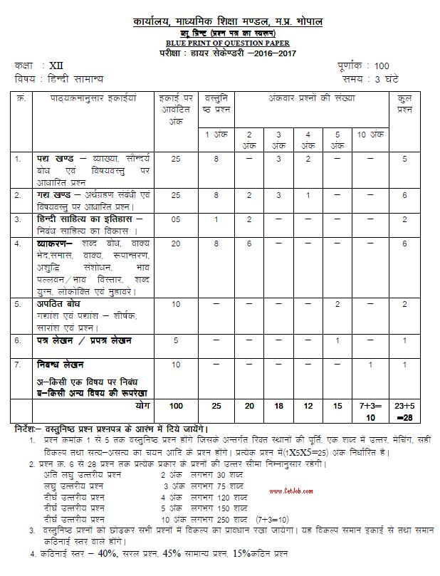 Mp board blueprint 12th hindi general mp board model paper 12th mp board blueprint 12th general hindi malvernweather Image collections