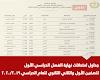 جداول امتحانات نهاية الفصل الدراسي الأول للصفين الأول والثاني لثانوي للعام الدراسي 2020/2019