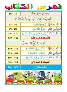 خطة توزيع منهج اللغة العربية الصف الثالث الابتدائى الفصل الدراسي الثانى كتاب الباهر