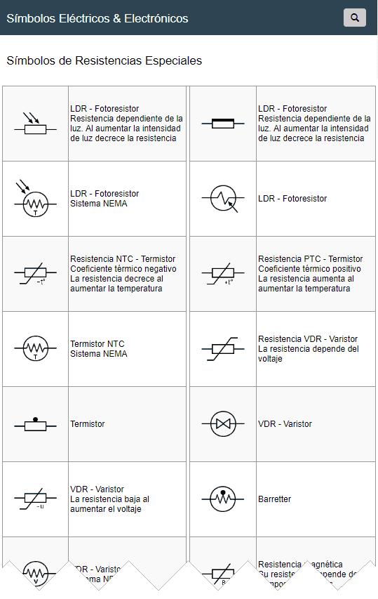Símbolos de Resistencias Especiales