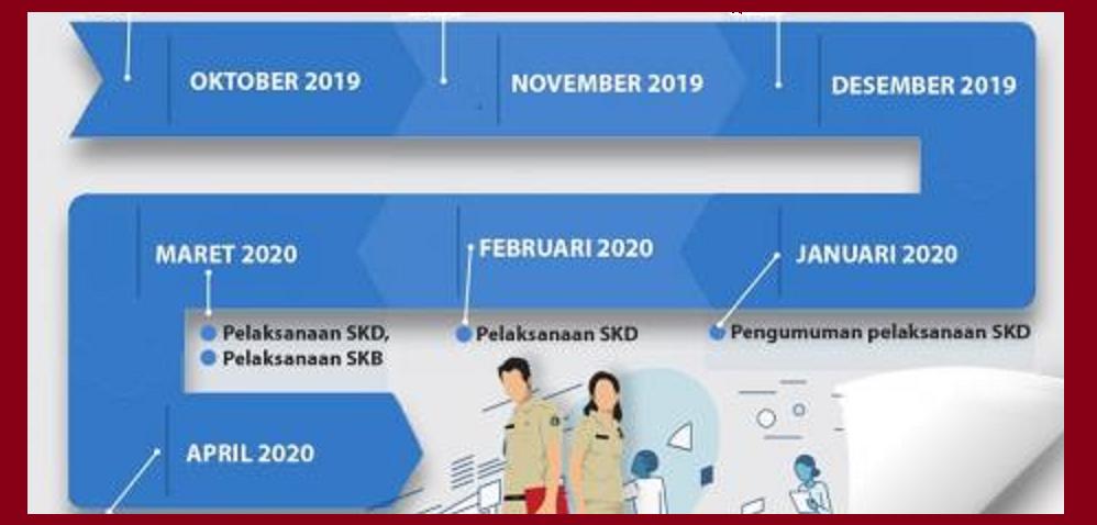 BKN Minta Instasi Umumkan Jadwal dan Lokasi SKD Tes CPNS 2020, Mulai 21 Januari