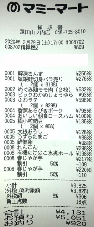 マミーマート 蓮田山ノ内店 2020/2/29 のレシート