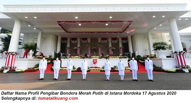 Daftar Nama Profil Tim Sabang Pengibar Bendera Merah Putih di Istana Merdeka 17 Agustus 2020 tomatalikuang.com