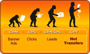 Pengenalan dasar CPM, CPC, CPA, CPL, dan CPS