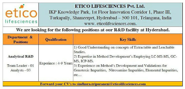 Etico Life Sciences urgent job openings for Analytical R&D | Apply Now