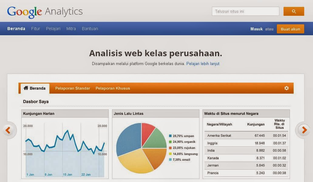 Google Analytics Terbaru