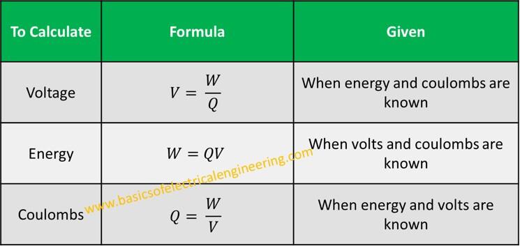 formula-for-voltage