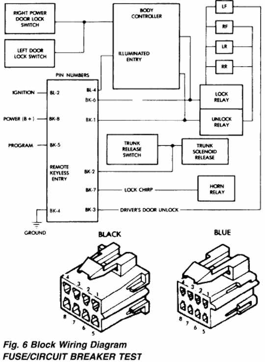 wiring diagram keyless entry