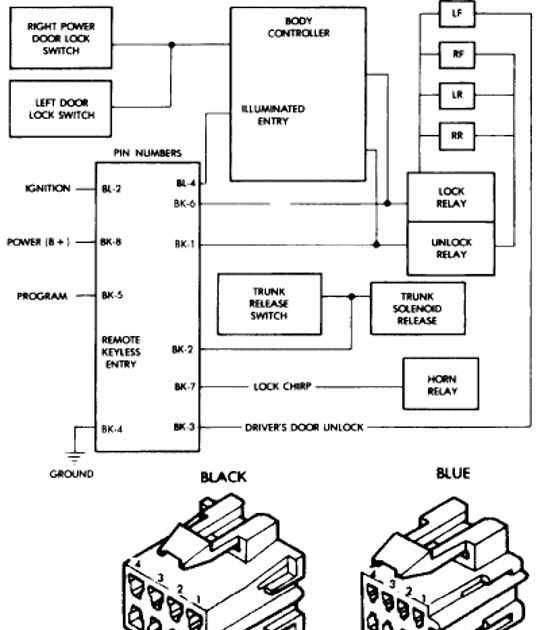 1994 Chrysler Concorde Remote Keyless Entry Block Wiring