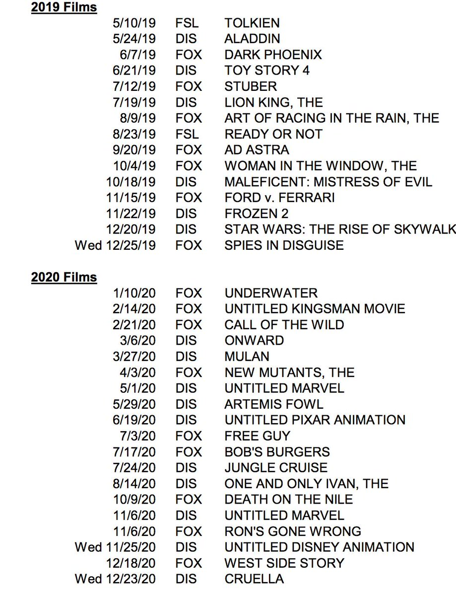 Disney Reveals Upcoming Marvel and Star Wars Movie Schedule
