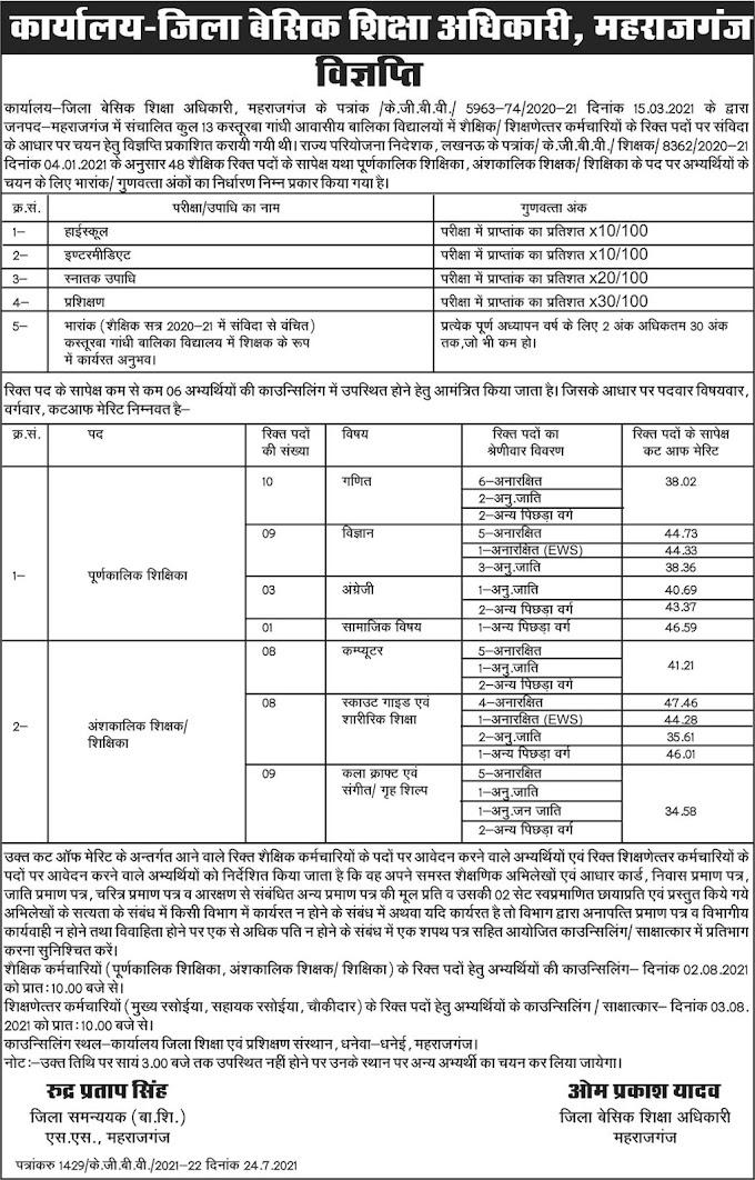 UP KGBV staff Selection Merit List Cutoff Marks 2021 Counselling Date Merit List Kasturba Gandhi Vidyalaya