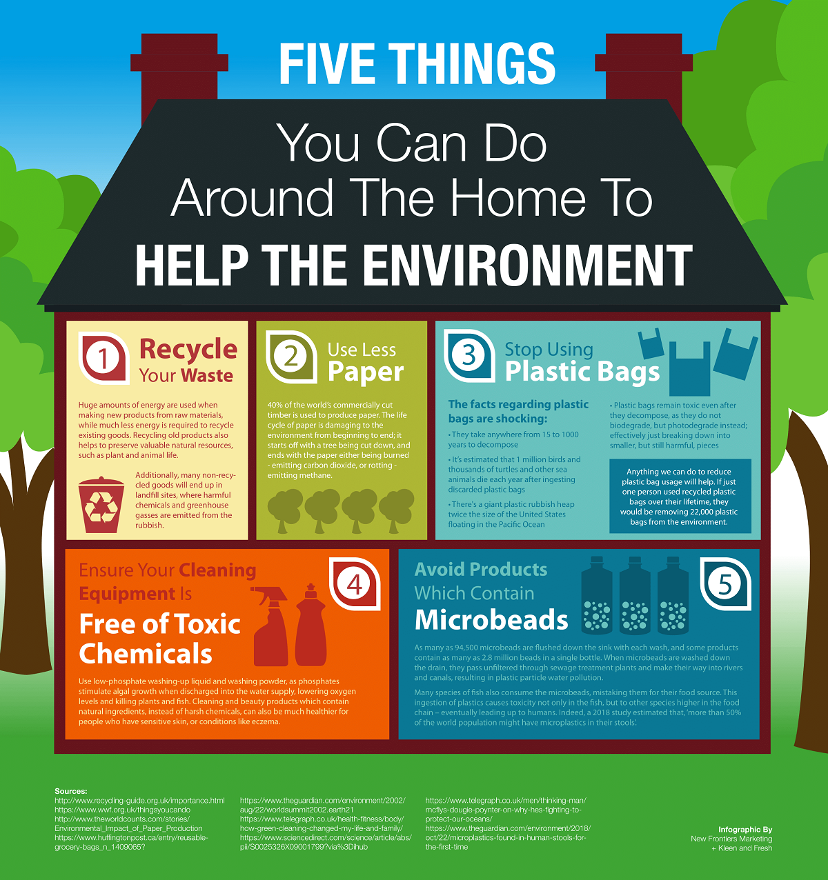 5 Things You Can Do Around the Home to Help the Environment #infographic