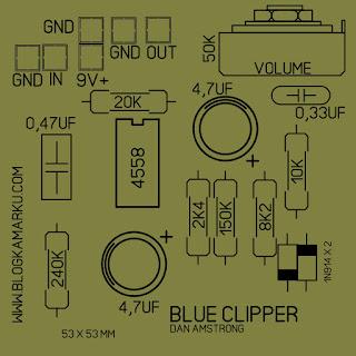 Cara membuat efek Gitar Blue Clipper Dan amstrong