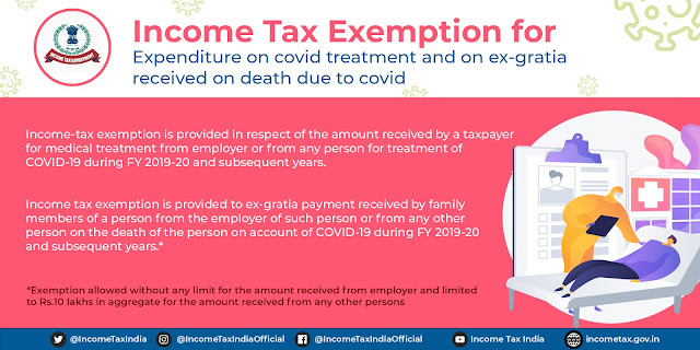 tax-exemption-on-ex-gratia-to-employees-for-covid-19